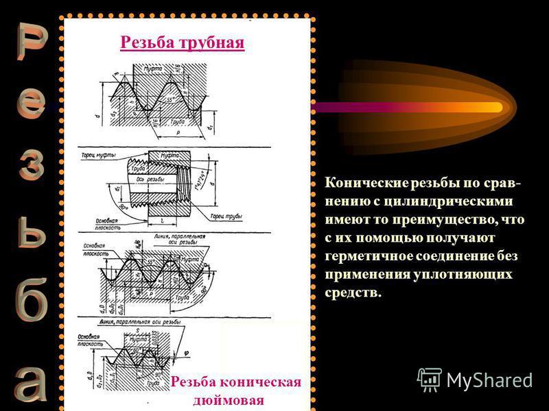 Конические резьбаы по сравнению с цилиндрическими имеют то преимущество, что с их помощью получают герметичное соединение без применения уплотняющих средств. Резьба коническая дюймовая Резьба трубная