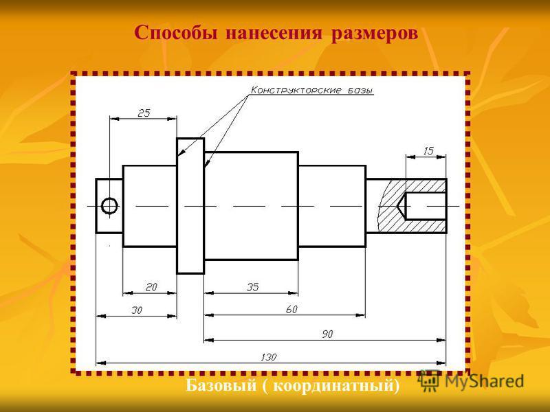 Способы нанесения размеров Базовый ( координатный)