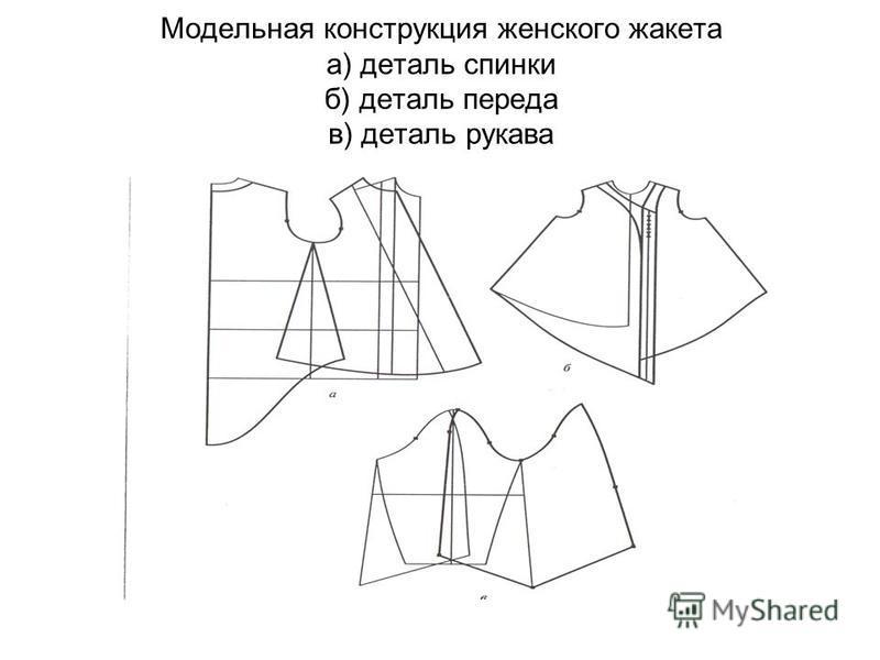 Модельная конструкция женского жакета а) деталь спинки б) деталь переда в) деталь рукава