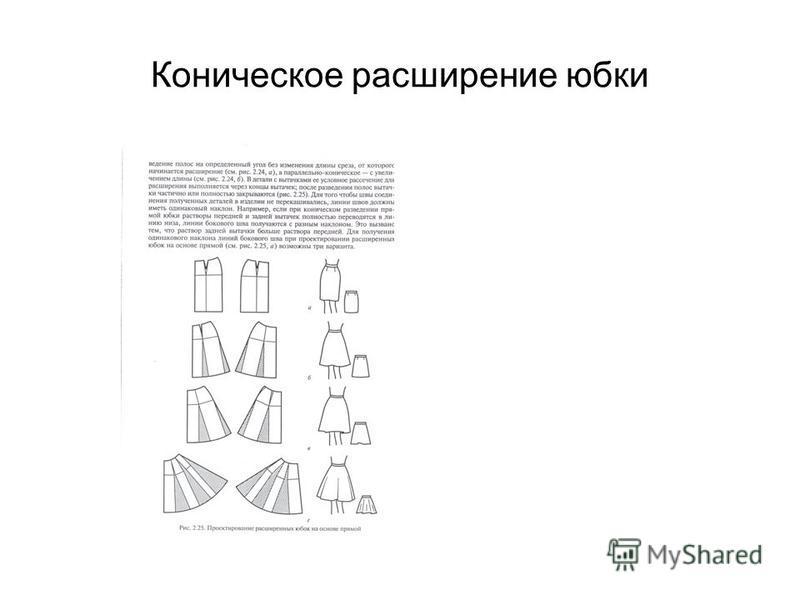 Коническое расширение юбки