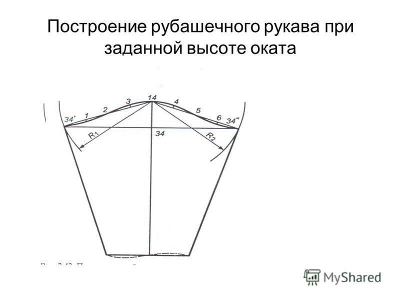 Построение рубашечного рукава при заданной высоте оката