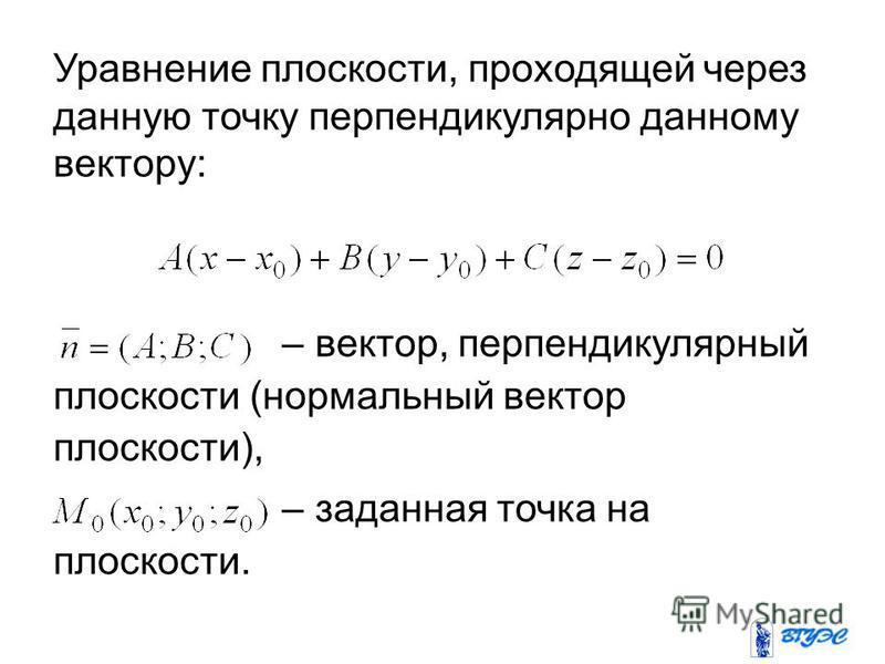 Уравнение плоскости, проходящей через данную точку перпендикулярно данному вектору: – вектор, перпендикулярный плоскости (нормальный вектор плоскости), – заданная точка на плоскости.