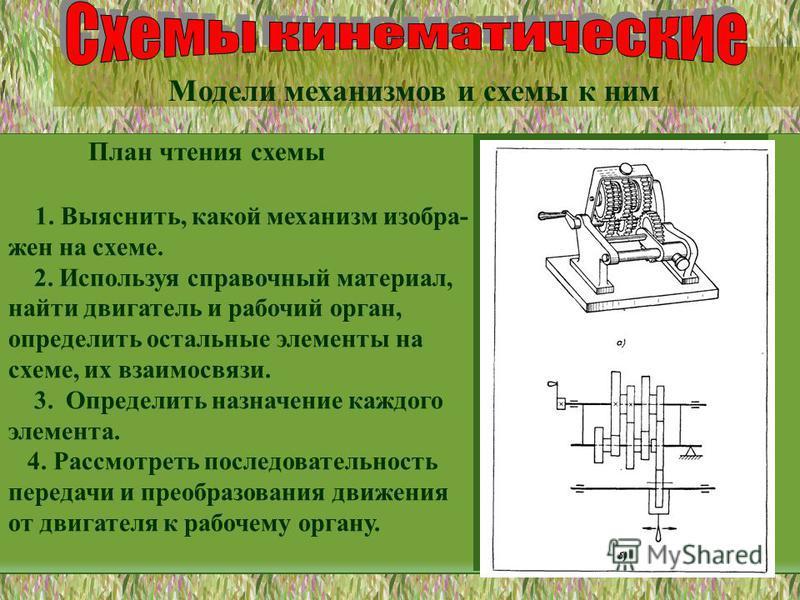 План чтения схемы 1. Выяснить, какой механизм изображен на схеме. 2. Используя справочный материал, найти двигатель и рабочий орган, определить остальные элементы на схеме, их взаимосвязи. 3. Определить назначение каждого элемента. 4. Рассмотреть пос