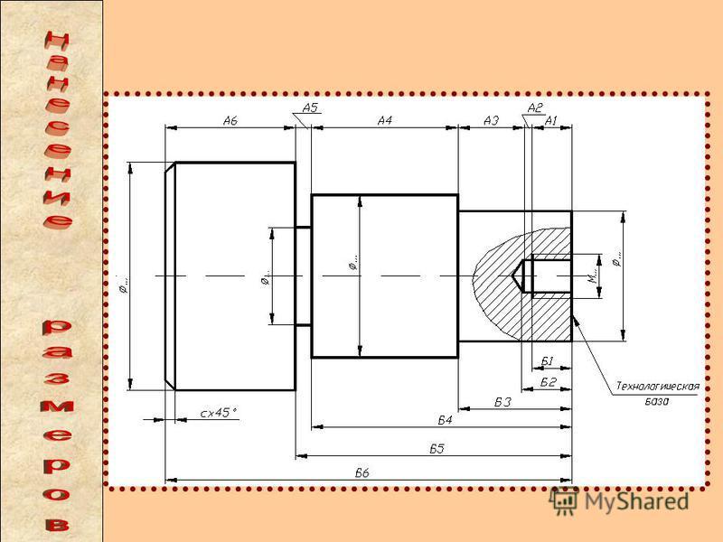 Способы нанесения размеров Цепной; координатный (базовый); комбинированный