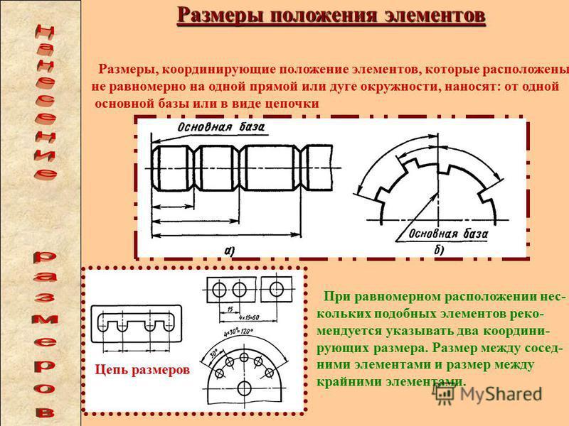 Размеры формы элемента Размеры формы и положения симметрично расположенных элементов (кроме отверстий) можно наносить один раз без указания их числа.