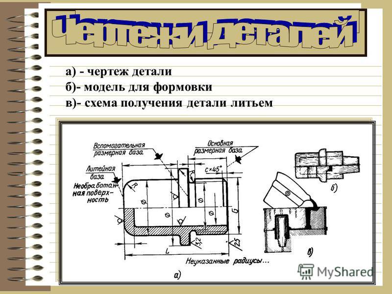 а) - чертеж детали б)- модель для формовки в)- схема получения детали литьем