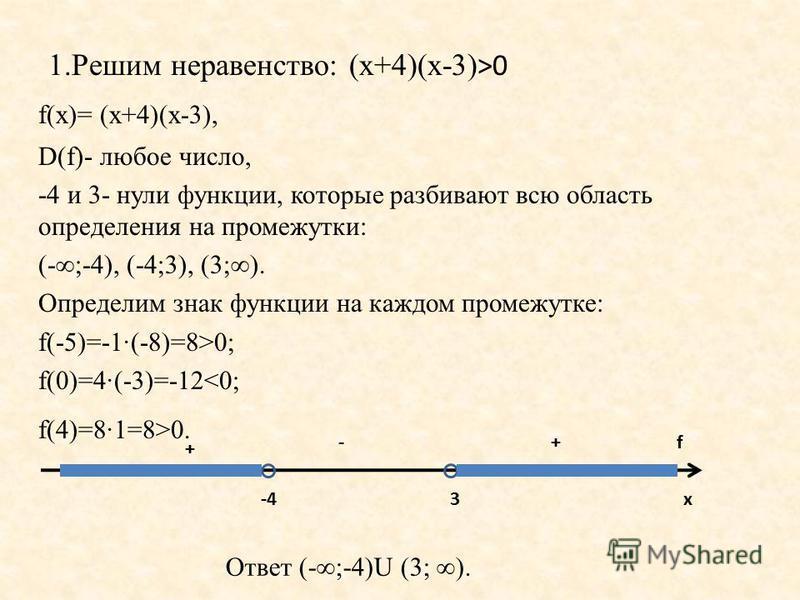 1. Решим неравенство: (х+4)(х-3) >0 f(х)= (х+4)(х-3), D(f)- любое число, -4 и 3- нули функции, которые разбивают всю область определения на промежутки: (-;-4), (-4;3), (3;). Определим знак функции на каждом промежутке: f(-5)=-1·(-8)=8>0; f(0)=4·(-3)=