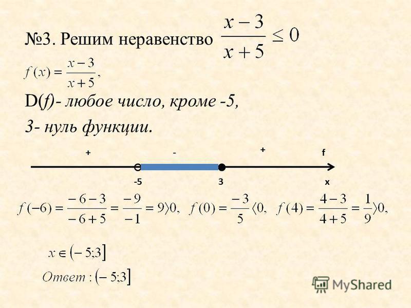 3. Решим неравенство D(f)- любое число, кроме -5, 3- нуль функции. х f -5 3 + + -