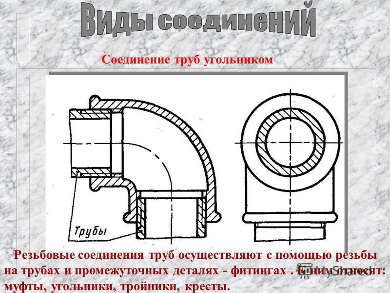 Соединение труб угольником Резьбовые соединения труб осуществляют с помощью резьбы на трубах и промежуточных деталях - фитингах. К ним относят: муфты, угольники, тройники, кресты.