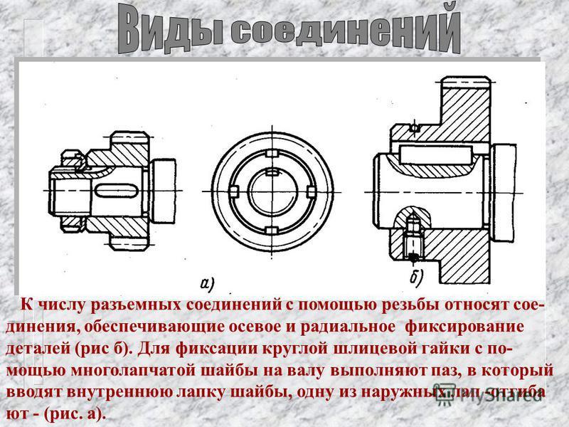 К числу разъемных соединений с помощью резьбы относят соединения, обеспечивающие осевое и радиальное фиксирование деталей (рис б). Для фиксации круглой шлицевой гайки с по- мощью многолапчатой шайбы на валу выполняют паз, в который вводят внутреннюю