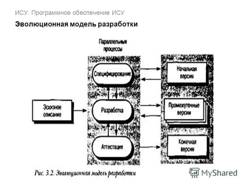 ИСУ. Программное обеспечение ИСУ Эволюционная модель разработки