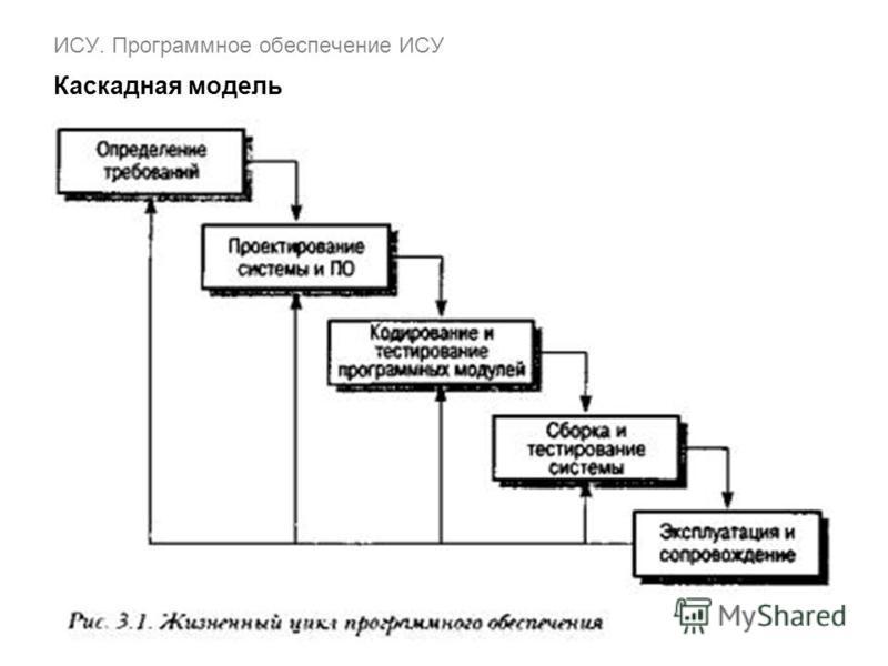 ИСУ. Программное обеспечение ИСУ Каскадная модель