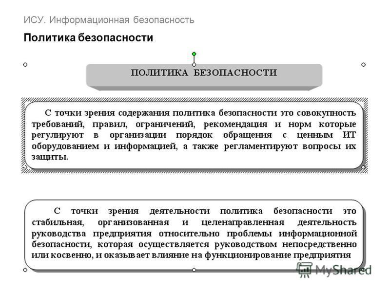 ИСУ. Информационная безопасность Политика безопасности