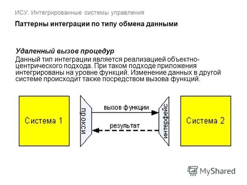 ИСУ. Интегрированные системы управления Паттерны интеграции по типу обмена данными Удаленный вызов процедур Данный тип интеграции является реализацией объектно- центрического подхода. При таком подходе приложения интегрированы на уровне функций. Изме