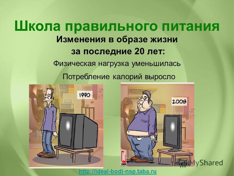 Изменения в образе жизни за последние 20 лет: Потребление калорий выросло Физическая нагрузка уменьшилась Школа правильного питания http://ideal-bodi-nsp.taba.ru