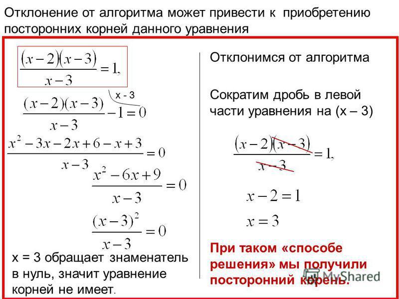 Отклонение от алгоритма может привести к приобретению посторонних корней данного уравнения х - 3 x = 3 обращает знаменатель в нуль, значит уравнение корней не имеет. Сократим дробь в левой части уравнения на (х – 3) При таком «способе решения» мы пол