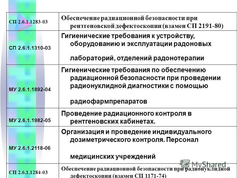 СП 2.6.1.1283-03 Обеспечение радиационной безопасности при рентгеновской дефектоскопии (взамен СП 2191-80) СП 2.6.1.1310-03 Гигиенические требования к устройству, оборудованию и эксплуатации радоновых лабораторий, отделений радонотерапии МУ 2.6.1.189
