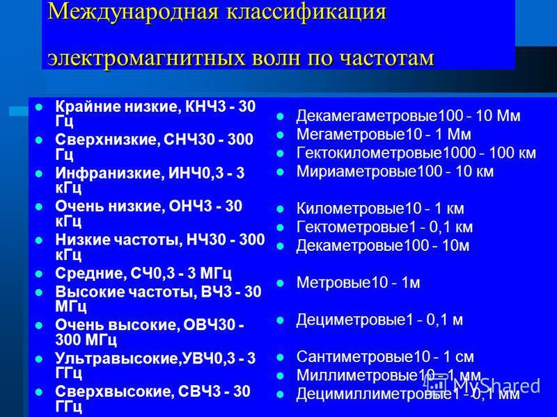 Международная классификация электромагнитных волн по частотам Крайние низкие, КНЧ3 - 30 Гц Сверхнизкие, СНЧ30 - 300 Гц Инфранизкие, ИНЧ0,3 - 3 к Гц Очень низкие, ОНЧ3 - 30 к Гц Низкие частоты, НЧ30 - 300 к Гц Средние, СЧ0,3 - 3 МГц Высокие частоты, В