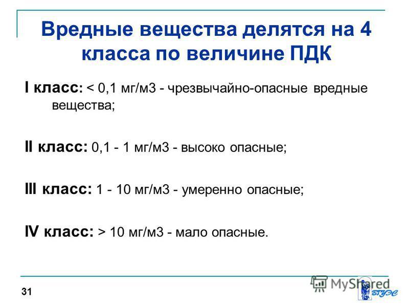 Вредные вещества делятся на 4 класса по величине ПДК I класс : < 0,1 мг/м 3 - чрезвычайно-опасные вредные вещества; II класс: 0,1 - 1 мг/м 3 - высоко опасные; III класс: 1 - 10 мг/м 3 - умеренно опасные; IV класс: > 10 мг/м 3 - мало опасные. 31