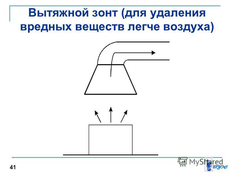 Вытяжной зонт (для удаления вредных веществ легче воздуха) 41
