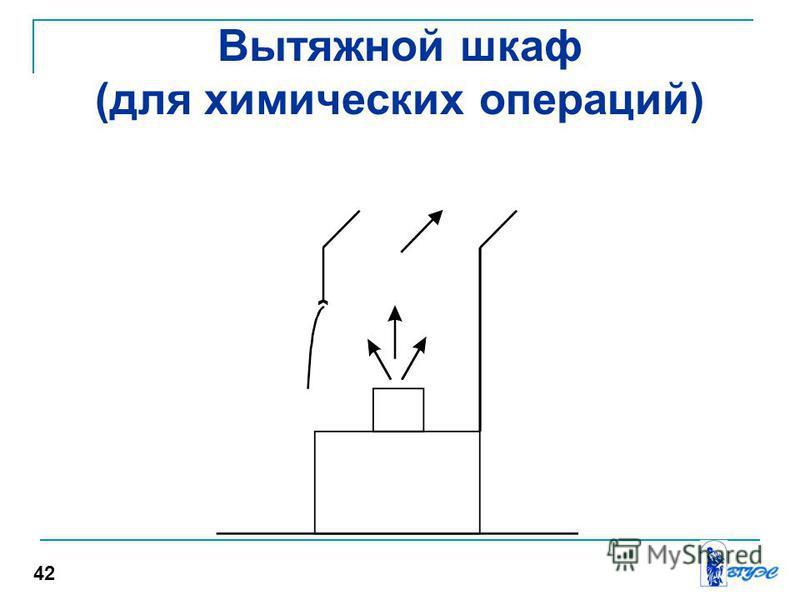 Вытяжной шкаф (для химических операций) 42