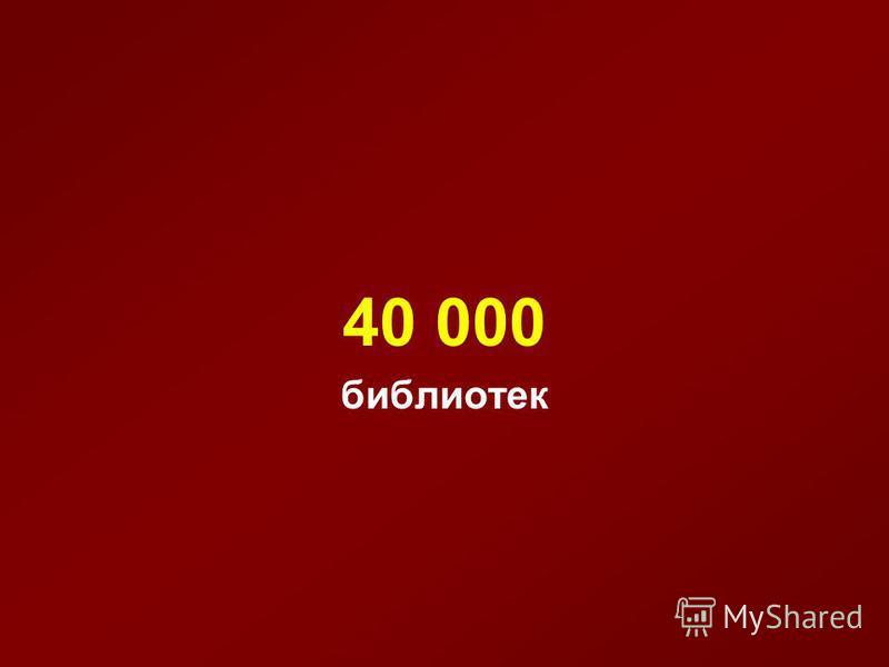 40 000 библиотек