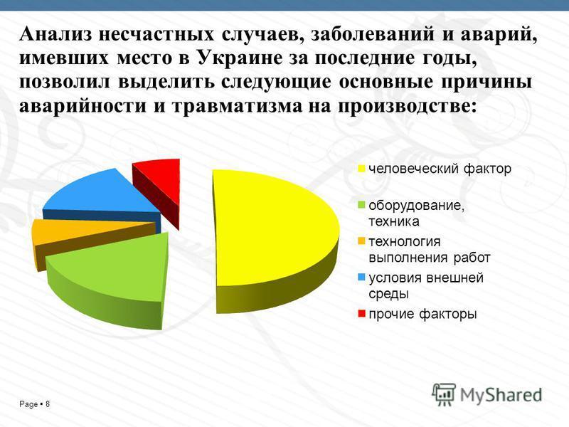 Page 8 Анализ несчастных случаев, заболеваний и аварий, имевших место в Украине за последние годы, позволил выделить следующие основные причины аварийности и травматизма на производстве: