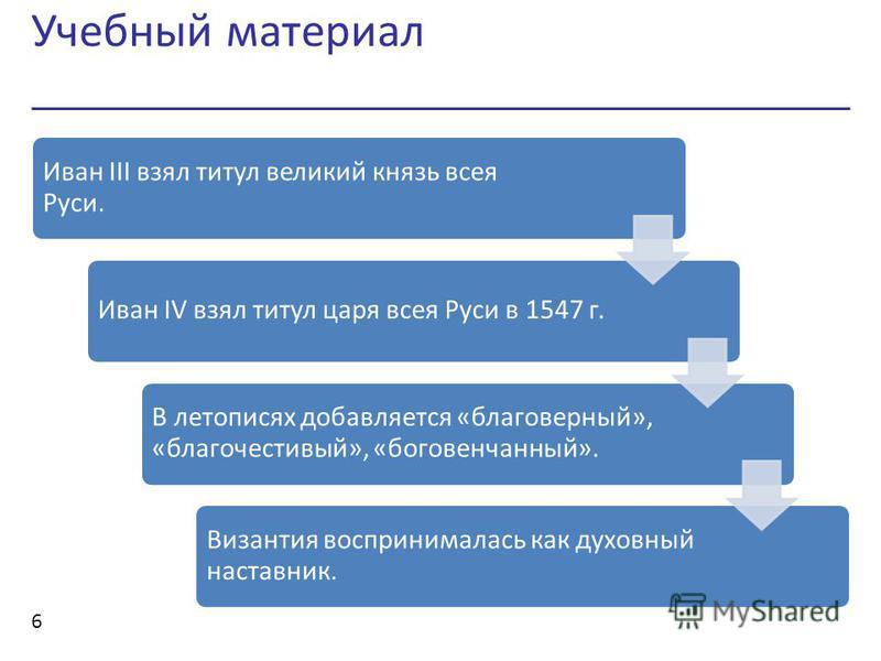 Учебный материал 6 Иван III взял титул великий князь всея Руси. Иван IV взял титул царя всея Руси в 1547 г. В летописях добавляется «благоверный», «благочестивый», «боговенчанный». Византия воспринималась как духовный наставник.