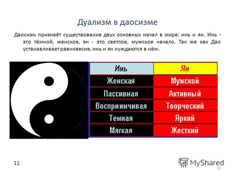 Дуализм в даосизме Даосизм признаёт существование двух основных начал в мире: инь и ян. Инь - это тёмной, женское, ян - это светлое, мужское начало. Так же как Дао устанавливает равновесие, инь и ян нуждаются в нём. 11