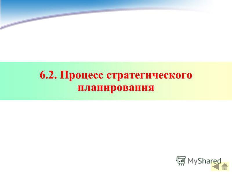 6.2. Процесс стратегического планирования