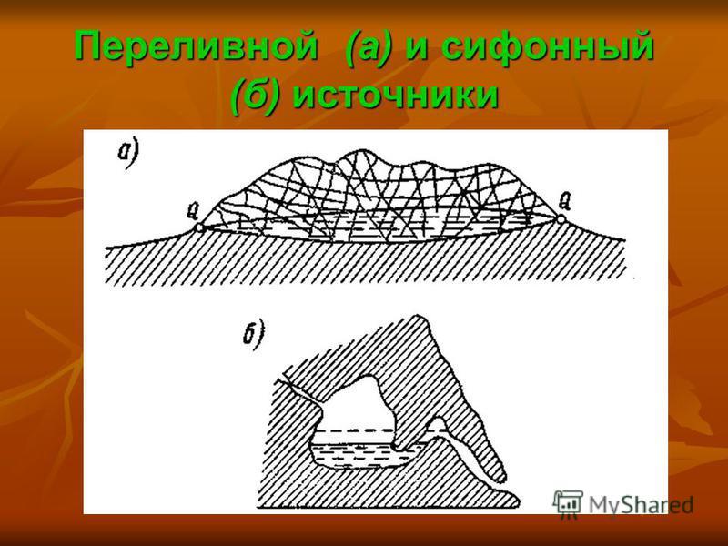 Переливной (а) и сифонный (б) источники