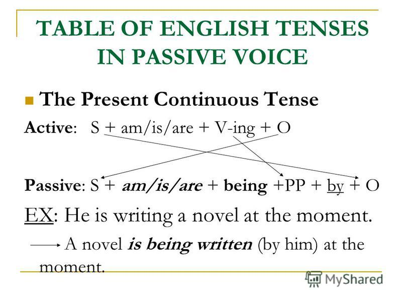 TABLE OF ENGLISH TENSES IN PASSIVE VOICE The Present Continuous Tense Active: S + am/is/are + V-ing + O Passive: S + am/is/are + being +PP + by + O EX: He is writing a novel at the moment. A novel is being written (by him) at the moment.