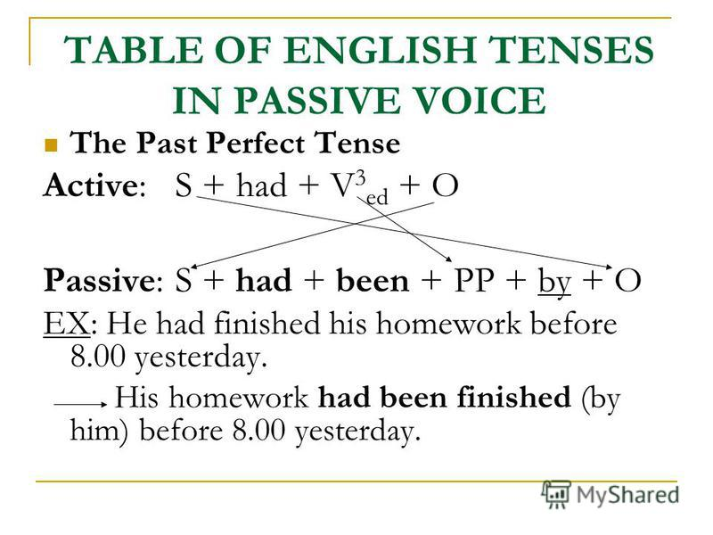 TABLE OF ENGLISH TENSES IN PASSIVE VOICE The Past Perfect Tense Active: S + had + V 3 ed + O Passive: S + had + been + PP + by + O EX: He had finished his homework before 8.00 yesterday. His homework had been finished (by him) before 8.00 yesterday.