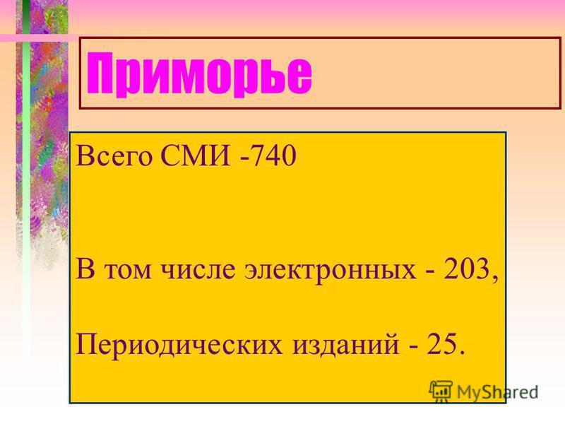Приморье Всего СМИ -740 В том числе электронных - 203, Периодических изданий - 25.