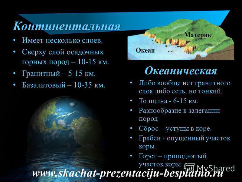 Континентальная Имеет несколько слоев. Сверху слой осадочных горных пород – 10-15 км. Гранитный – 5-15 км. Базальтовый – 10-35 км. Океаническая Либо вообще нет гранитного слоя либо есть, но тонкий. Толщина - 6-15 км. Разнообразие в залегании пород Сб