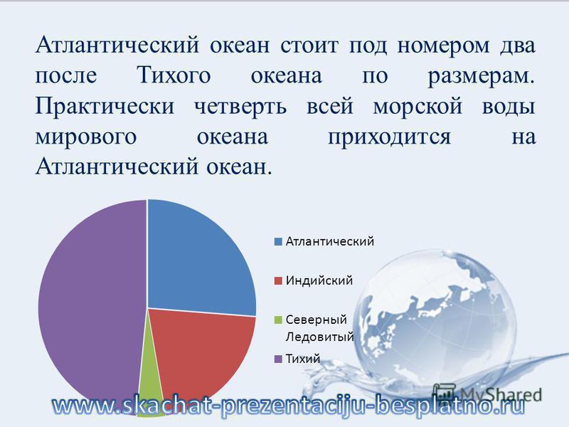Атлантический океан стоит под номером два после Тихого океана по размерам. Практически четверть всей морской воды мирового океана приходится на Атлантический океан.