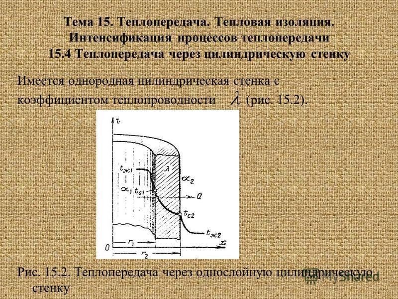 Тема 15. Теплопередача. Тепловая изоляция. Интенсификация процессов теплопередачи 15.4 Теплопередача через цилиндрическую стенку Имеется однородная цилиндрическая стенка с коэффициентом теплопроводности (рис. 15.2). Рис. 15.2. Теплопередача через одн