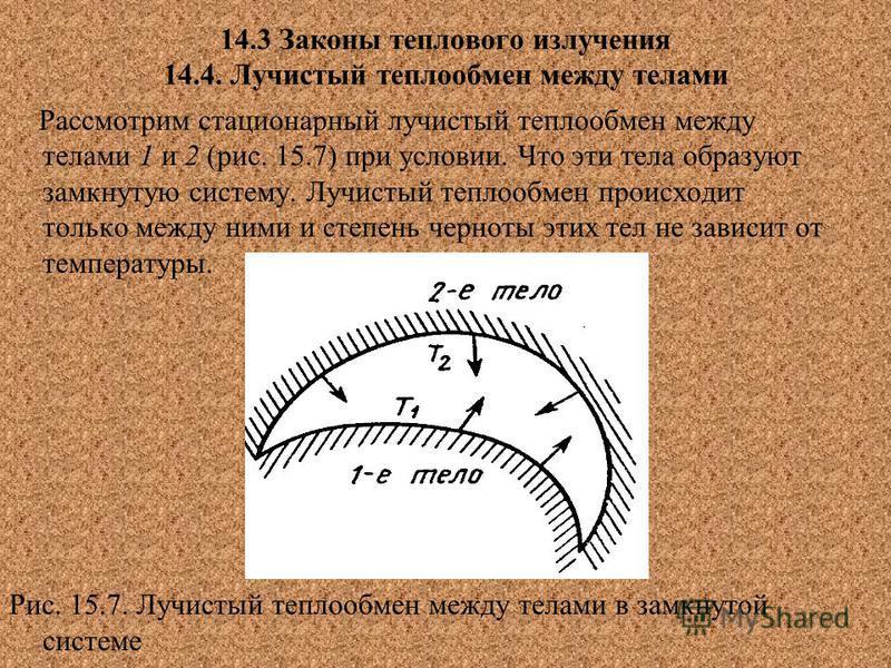 14.3 Законы теплового излучения 14.4. Лучистый теплообмен между телами Рассмотрим стационарный лучистый теплообмен между телами 1 и 2 (рис. 15.7) при условии. Что эти тела образуют замкнутую систему. Лучистый теплообмен происходит только между ними и