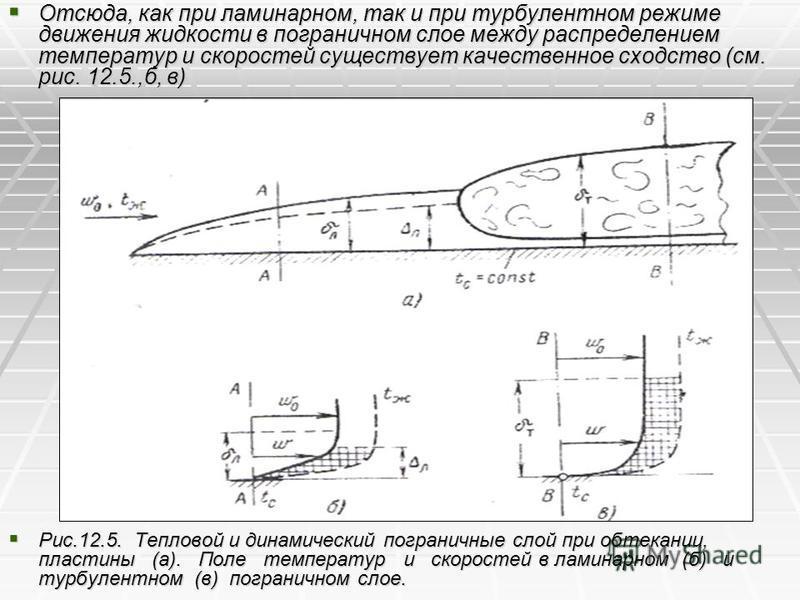 Отсюда, как при ламинарном, так и при турбулентном режиме движения жидкости в пограничном слое между распределением температур и скоростей существует качественное сходство (см. рис. 12.5.,б, в) Отсюда, как при ламинарном, так и при турбулентном режим