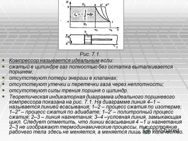 Рис. 7.1. Рис. 7.1. Компрессор называется идеальным если: Компрессор называется идеальным если: сжатый в цилиндре газ полностью без остатка выталкивается поршнем; сжатый в цилиндре газ полностью без остатка выталкивается поршнем; отсутствуют потери э