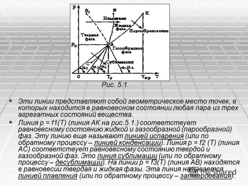 Рис. 5.1. Рис. 5.1. Эти линии представляют собой геометрическое место точек, в которых находится в равновесном состоянии любая пара из трех агрегатных состояний вещества. Эти линии представляют собой геометрическое место точек, в которых находится в