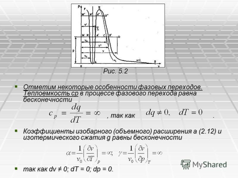 Рис. 5.2 Рис. 5.2 Отметим некоторые особенности фазовых переходов. Теплоемкость ср в процессе фазового перехода равна бесконечности Отметим некоторые особенности фазовых переходов. Теплоемкость ср в процессе фазового перехода равна бесконечности, так