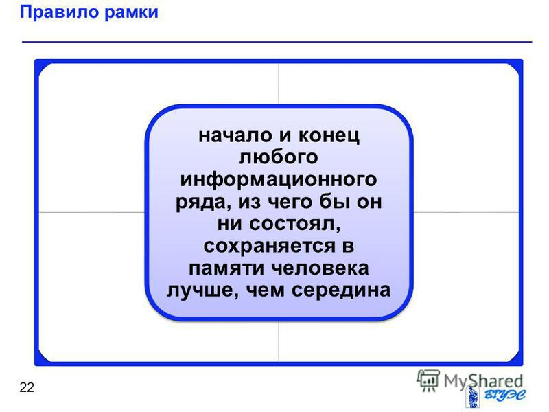 Правило рамки 22 начало и конец любого информационного ряда, из чего бы он ни состоял, сохраняется в памяти человека лучше, чем середина