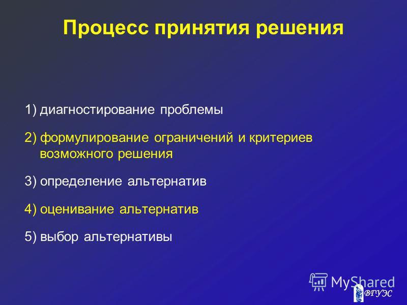Процесс принятия решения 1) диагностирование проблемы 2) формулирование ограничений и критериев возможного решения 3) определение альтернатив 4) оценивание альтернатив 5) выбор альтернативы