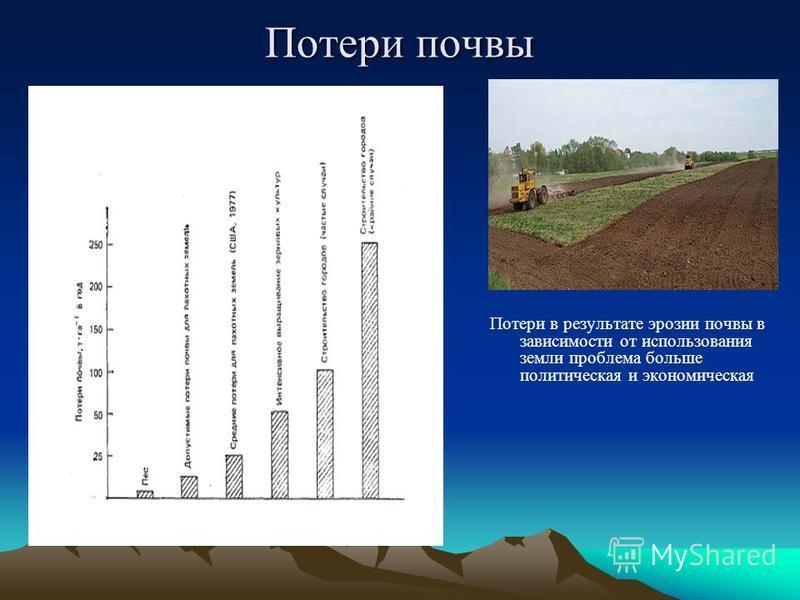 Потери почвы Потери в результате эрозии почвы в зависимости от использования земли проблема больше политическая и экономическая