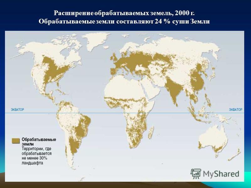 Расширение обрабатываемых земель, 2000 г. Обрабатываемые земли составляют 24 % суши Земли