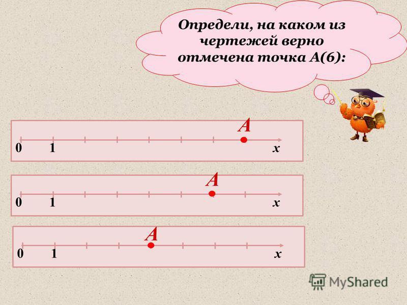 Определи, на каком из чертежей верно отмечена точка А(6): 0 1 х А А А