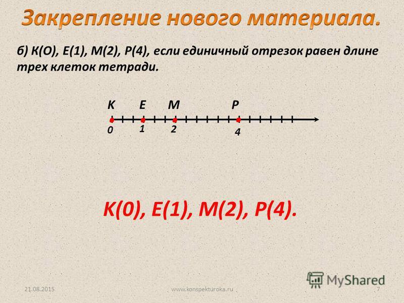 21.08.2015www.konspekturoka.ru7 б) К(О), E(1), М(2), Р(4), если единичный отрезок равен длине трех клеток тетради. K(0), Е(1), M(2), P(4). I I I I I I I I I 0 1.. KE 2.. M 4 P