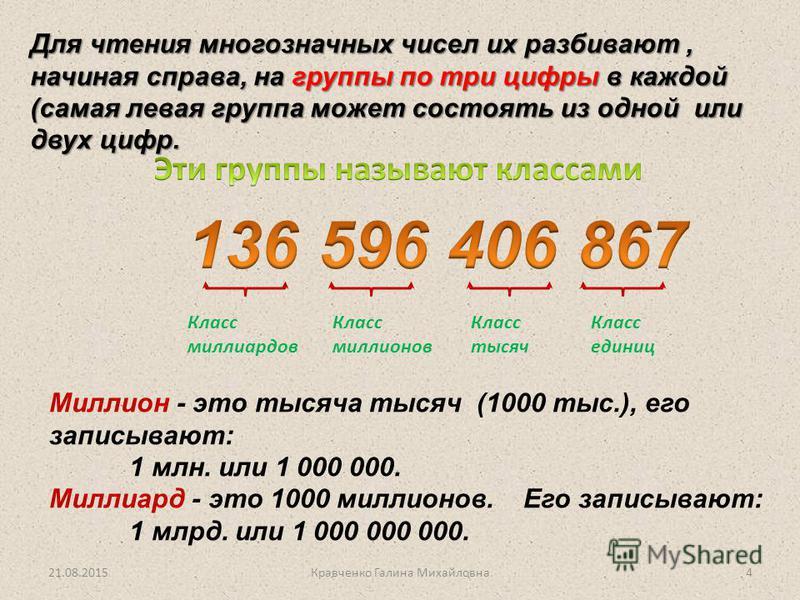 Для чтения многозначных чисел их разбивают, начиная справа, на группы по три цифры в каждой (самая левая группа может состоять из одной или двух цифр. Миллион - это тысяча тысяч (1000 тыс.), его записывают: 1 млн. или 1 000 000. Миллиард - это 1000 м