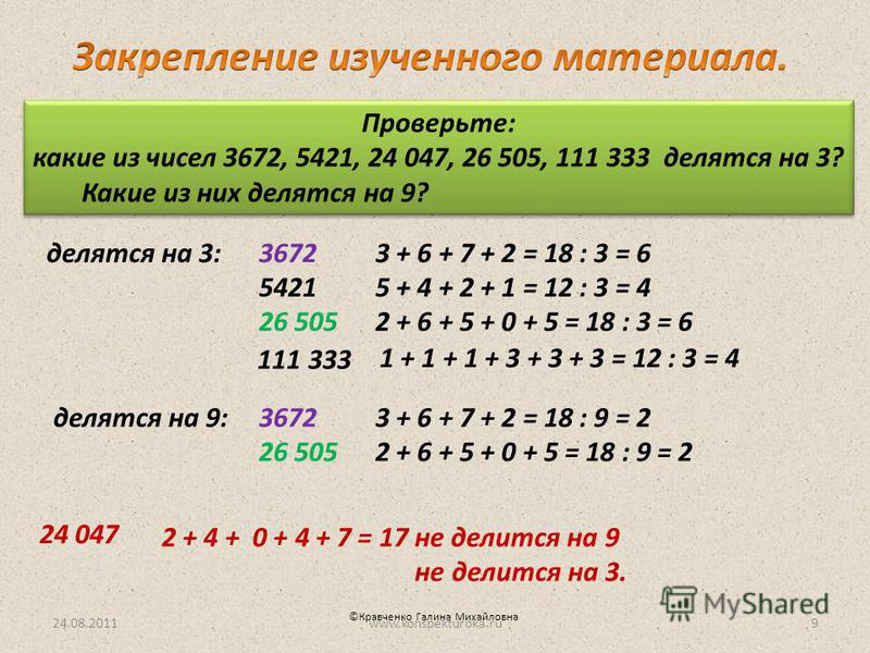 Проверьте: какие из чисел 3672, 5421, 24 047, 26 505, 111 333 делятся на 3? Какие из них делятся на 9? Проверьте: какие из чисел 3672, 5421, 24 047, 26 505, 111 333 делятся на 3? Какие из них делятся на 9? ©Кравченко Галина Михайловна 24.08.20119www.